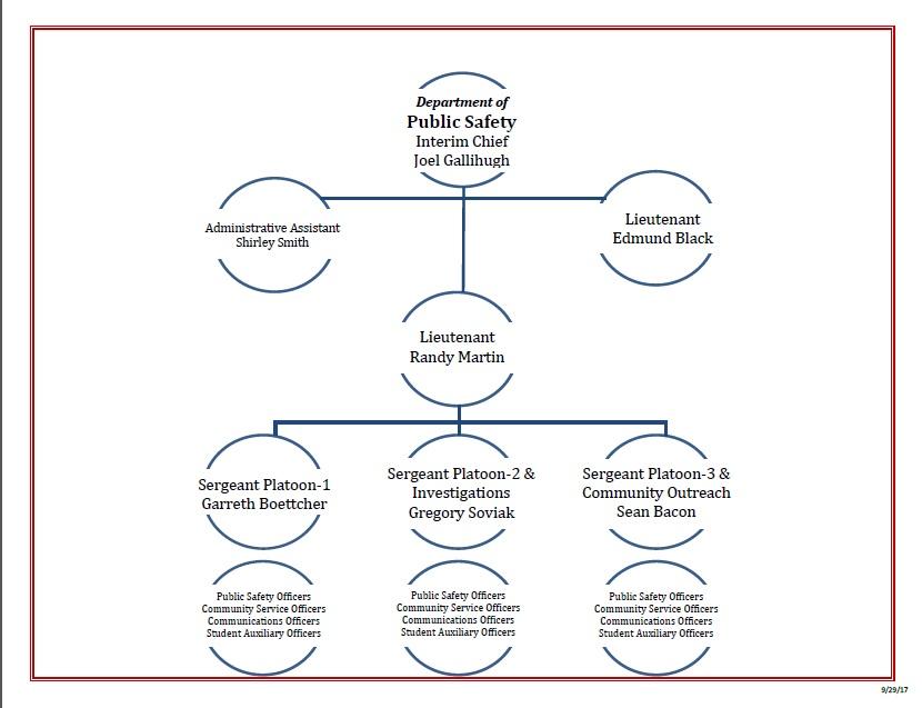 About public safety university of detroit mercy org chart altavistaventures Choice Image